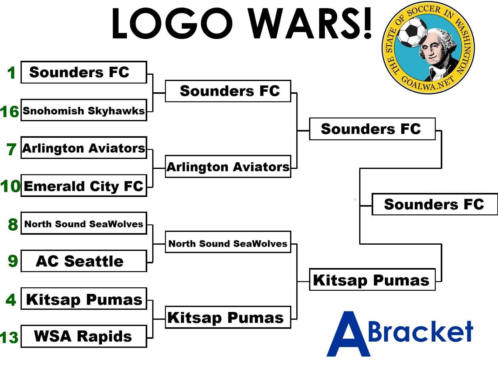 Logo Wars Final Sounders V Hammers Poll Now Open Goalwa Net Archive