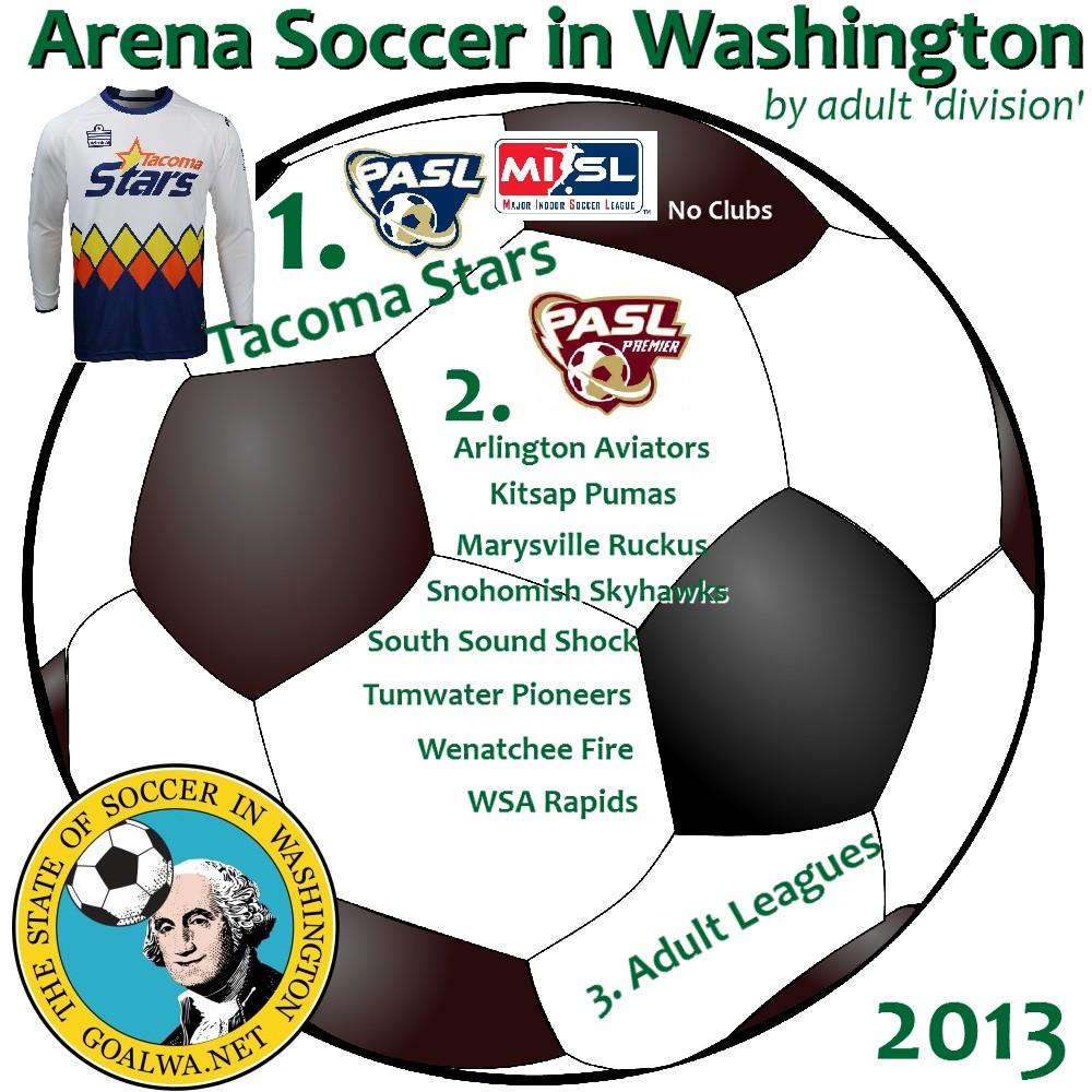 wash2012-arena