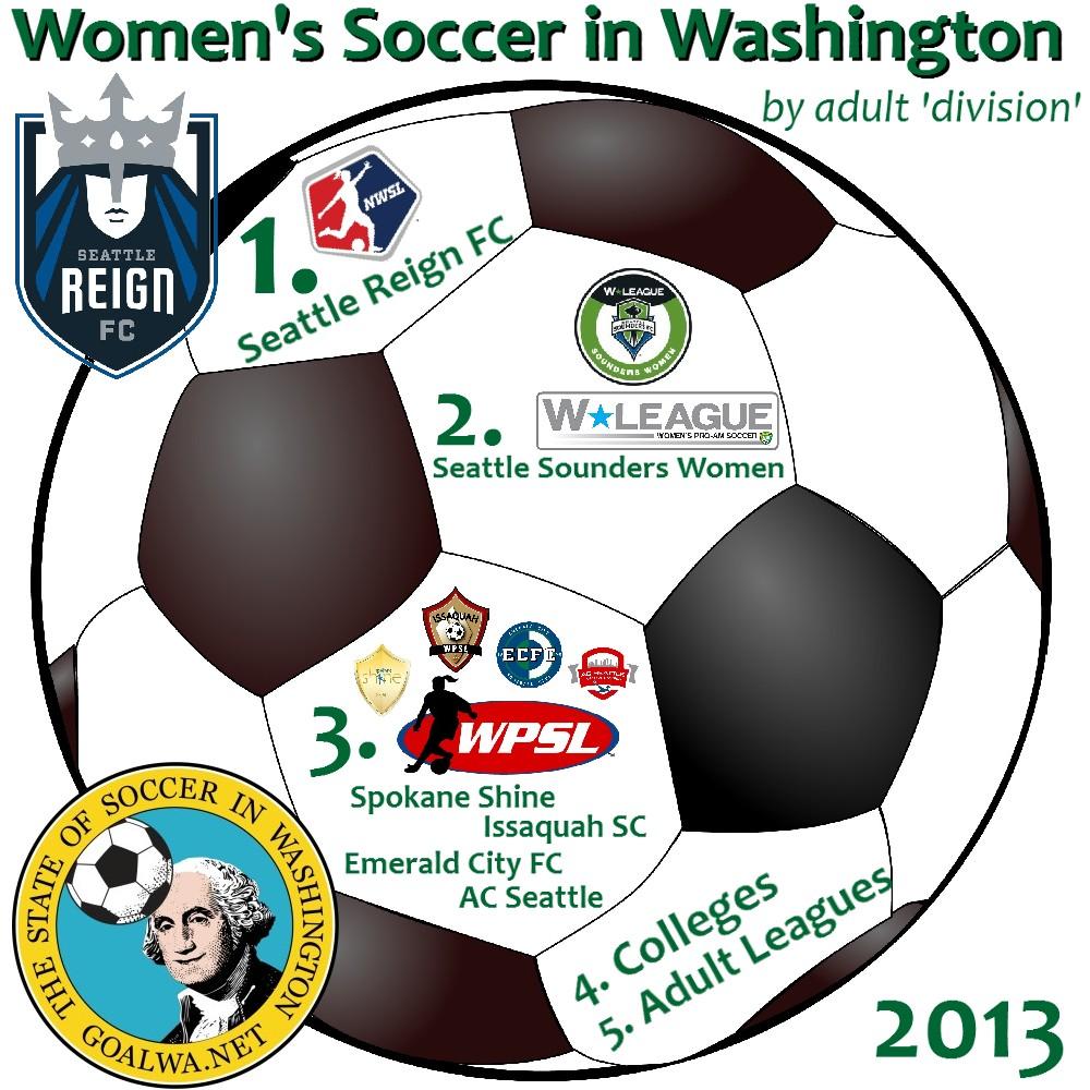 wash2012-Women