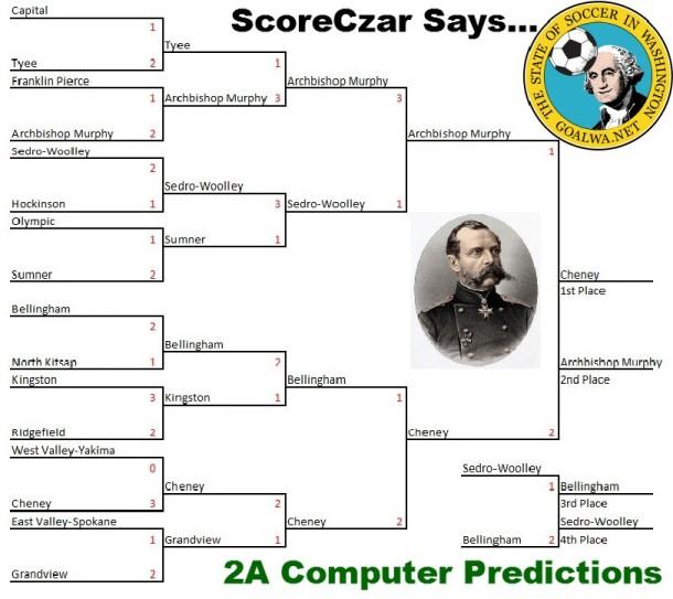 2a-computer