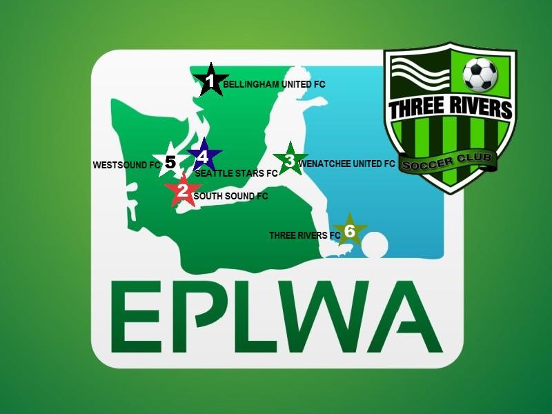 FC Three Rivers will bring EPLWA semi-pro soccer toTri-Cities