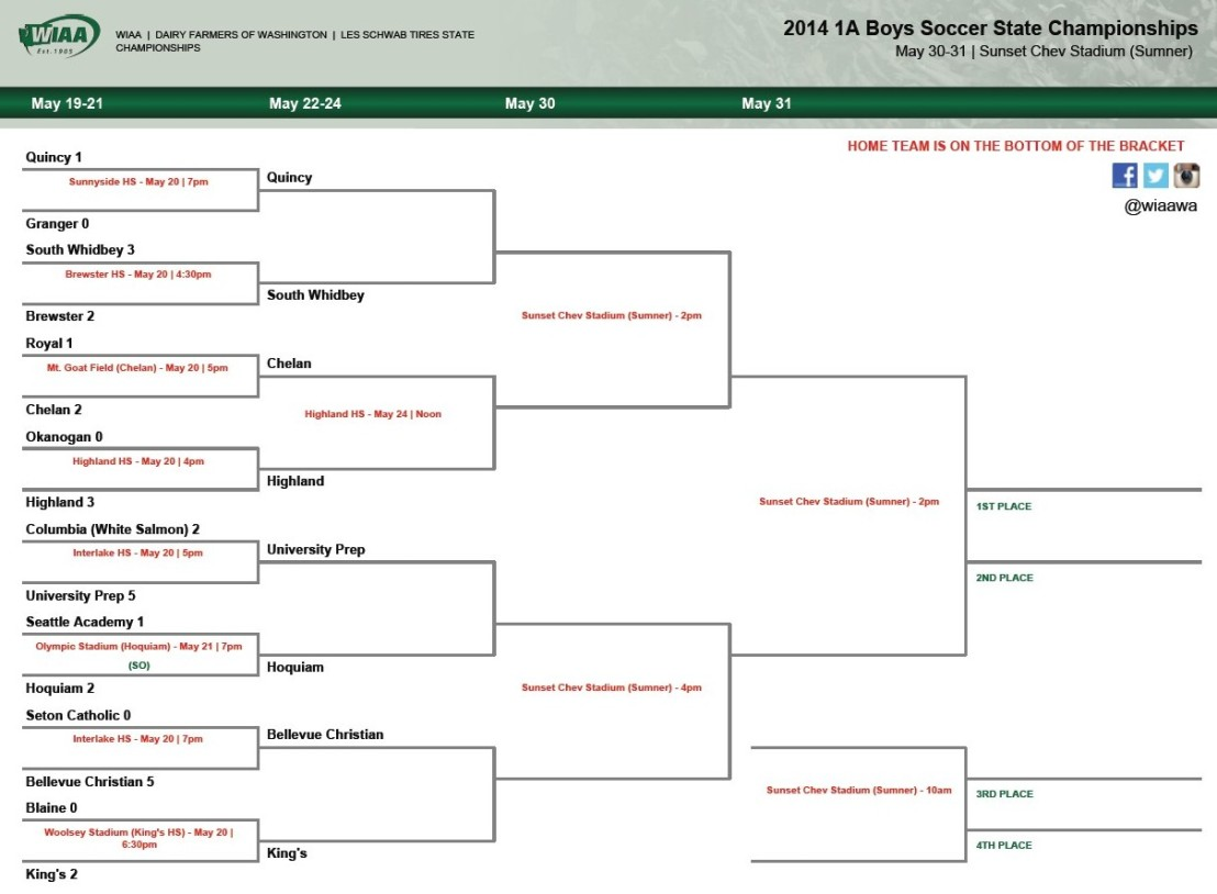Final Eights State Brackets Updated Goalwa Net Archive