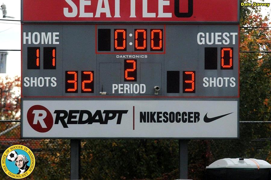 Seattle U Women score 11 goals on Senior Day; Verdoia sets Redhawksrecord