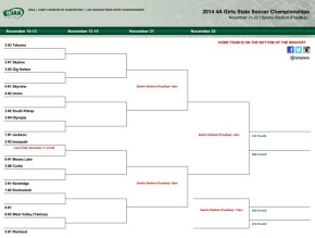 WIAA posts state high school brackets