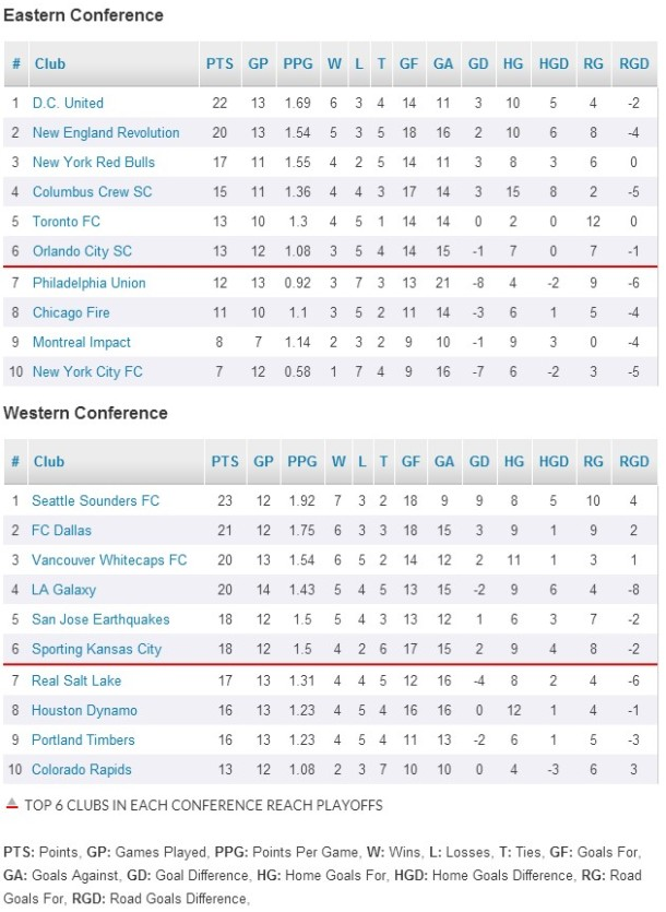 2015-table-5-27