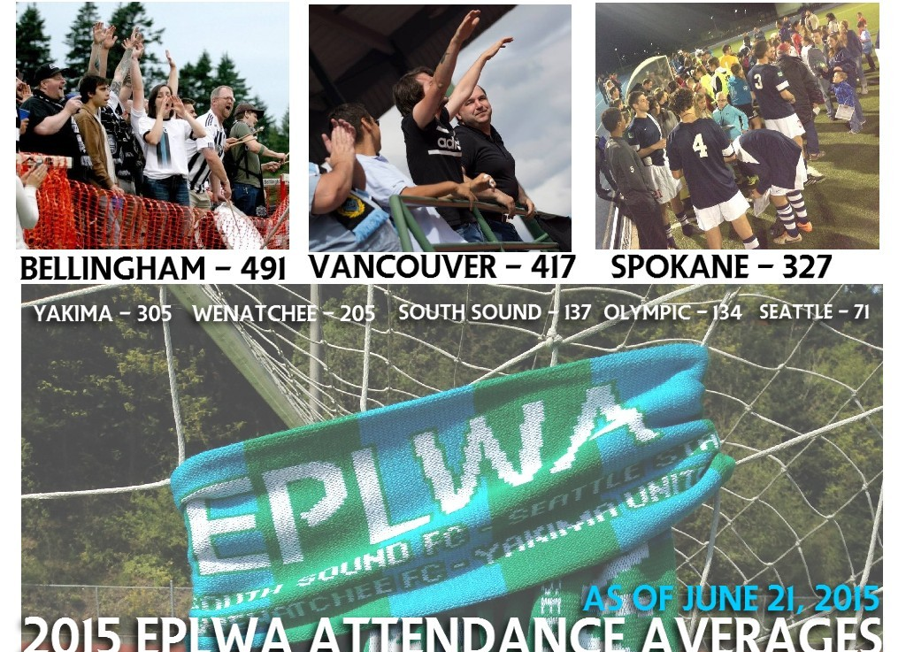 EPLWA second season attendanceupdate