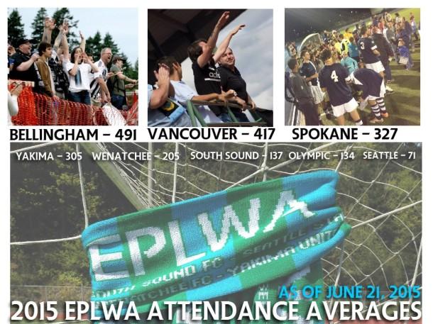 attendancegraphic