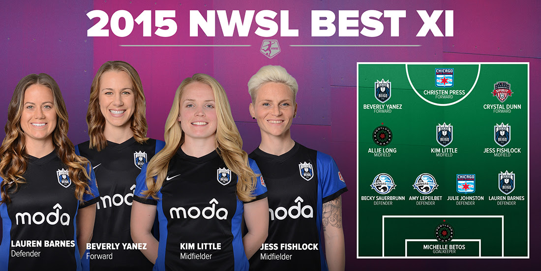 Reign FC place four on NWSL Best Eleven squad